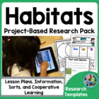 Science Habitats One Week Unit for Student Discovery Learners