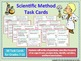Science Skills CD: Metrics, Measurement, Scientific Method