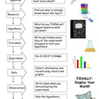 Scientific Method Handout for Science Fair