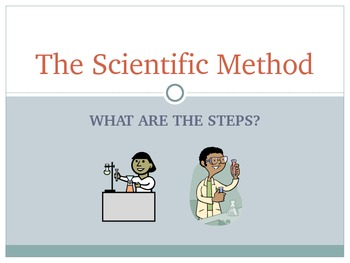 Scientific Method Simple Steps - PowerPoint