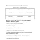 Scientific Method Vocabulary Square