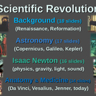 Scientific Revolution Unit (PART 2 ASTRONOMERS) textual, v