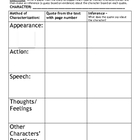 Seedfolks - Characterization and Inferences Chart