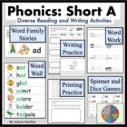 Short A Word Families: Phonics and Writing Fundamentals