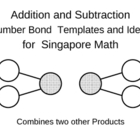 Singapore Math - Addition/Subtraction Number Bond Template