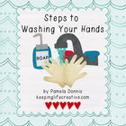 Six Steps to Washing Your Hands