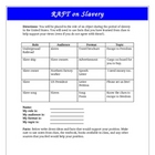 Slavery United States RAFT  Activity, Example, Rubric Common Core