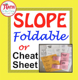 Slope Foldable - Cheat Sheet