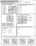 Slope, Intercepts, and Graphing Linear Equations Exam
