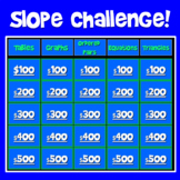 Slope Jeopardy!: Identifying Slope in Different Forms Game