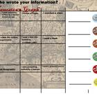 "Smart Notebook ""Jamestown themed"" Source Identification chart"