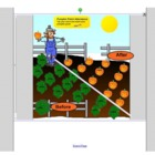 Smartboard Attendance-Animated Pumpkin Patch-Fall Season