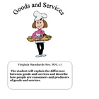 Social Studies: Goods and Services Bundle