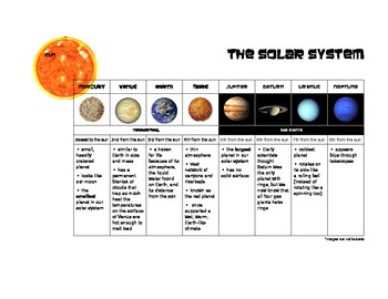 Solar System Worksheets Pdf (page 3) - Pics about space
