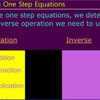 Solving One Step Equations smartboard