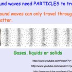 Sound Waves - Lesson Presentations, Lab Experiment, Comput
