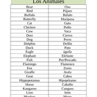 Spanish Animals Chart - FREEBIE!