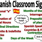 Spanish Classroom Signs & PowerPoint - Countries, Grammar,