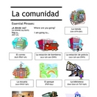 Spanish Community Places Vocabulary Sheet & Follow-Up