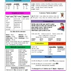 Spanish Grammar Guide - verbs, comparisons, interrogatives