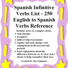 Spanish Infinitive Verbs List - 250 English to Spanish Ver