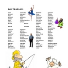 Spanish JOBS vocabulary list