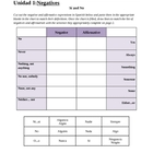 Spanish Negatives Worksheets