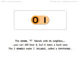 Spanish PowerPoint on Pronunciation: Perfecting Vowels, Di