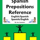 Spanish Prepositions of Location Vocabulary Reference & Estar