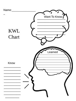 Speak Think Understand - KWL Chart
