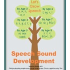 Speech Sound Developmental Chart