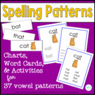 Spelling Patterns: Teaching Tools & Activities for 37 Rimes