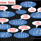 Square Numbers - the complete resource (Powerpoint & Works