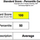 Standard Score - Percentile Calculator