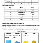 Third Grade Place Value Hint Sheets