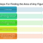 Steps to Solve Area Problems - Fill In Notes for Students