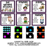 Stick Figure Writing Process Posters - Black with Vibrant