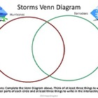 Storms Venn Diagram - Hurricanes vs. Tornadoes