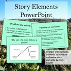 Story Elements Powerpoint