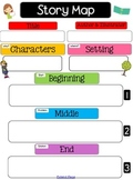 Story Map - SmartBoard and PDF {Organize the Elements of a