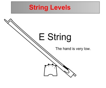 String Levels and Bow Diagram