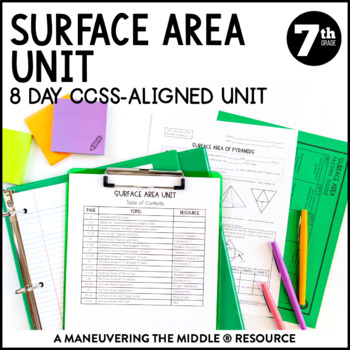 Surface Area Unit {total and lateral}
