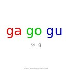 SyllaBits Spanish Ga, go, gu Syllable Slideshow Silabas Abiertas