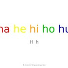 SyllaBits Spanish Ha, he, hi, ho, hu Syllable Slideshow Si