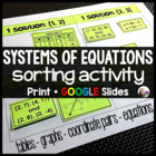 Systems of Equations Sorting Activity: Identifying Systems