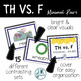 TH vs. F Minimal Pairs Flashcards *Freebie