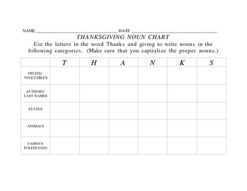THANKSGIVING NOUN CHART