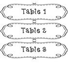 Table or Group Drawer Labels