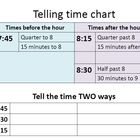 Telling Time interactive notebook