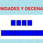 Tens and Ones powerpoint in Spanish (Decenas y unidades)